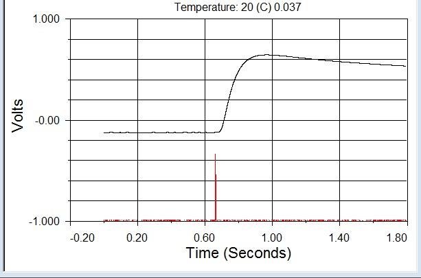 激光法测试导热塑料的导热系数,热扩散系数,比热容